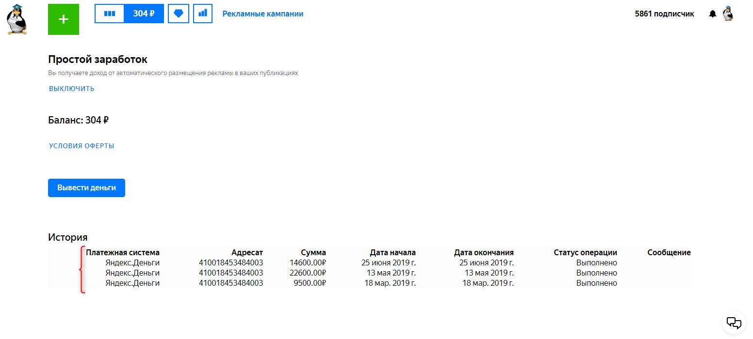 сколько реально заработать на Яндекс Дзен