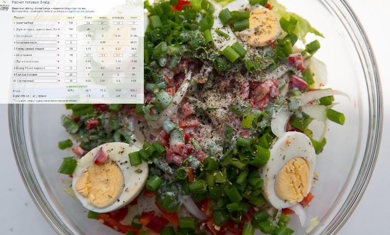 рецепт салата для похудения